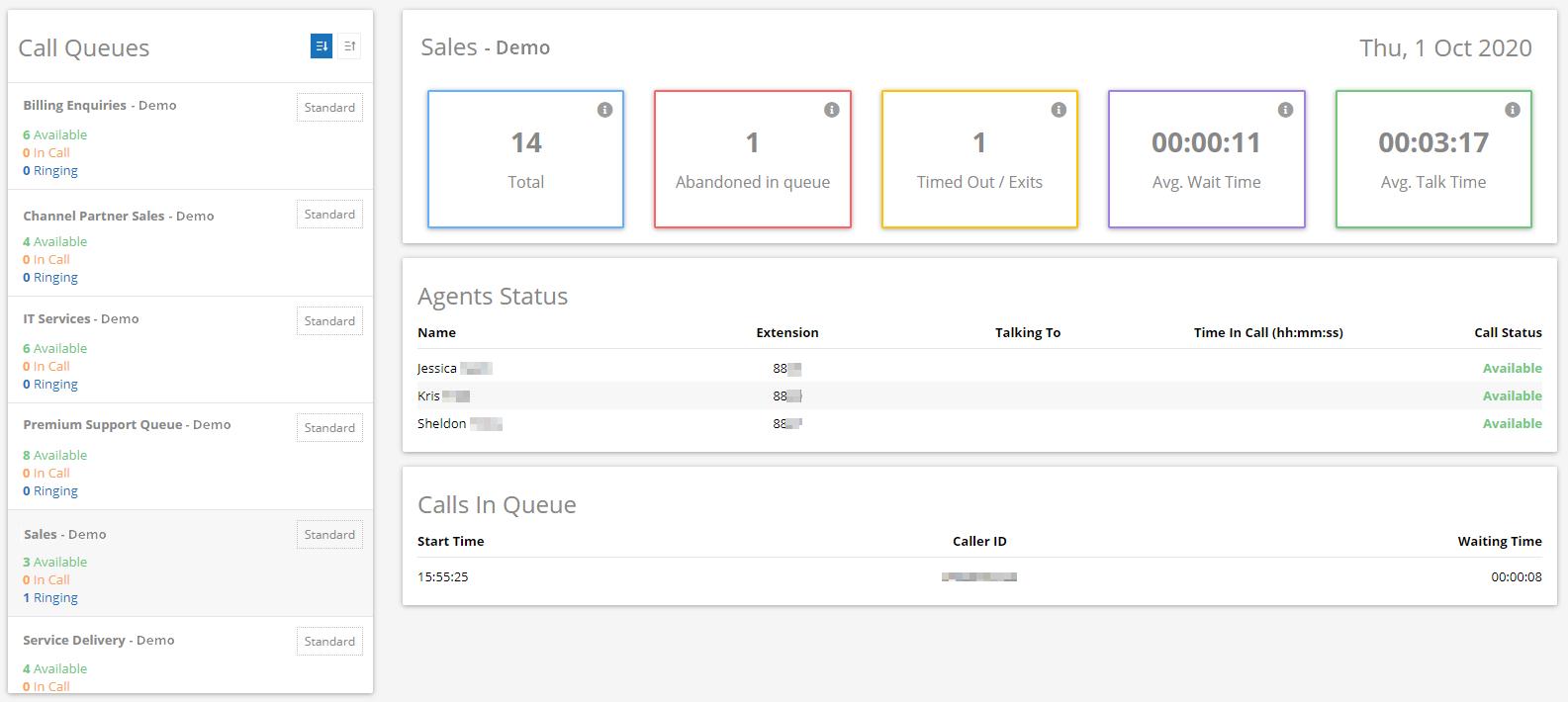 Telair uPBX Dashboard - Stats & Call Queues