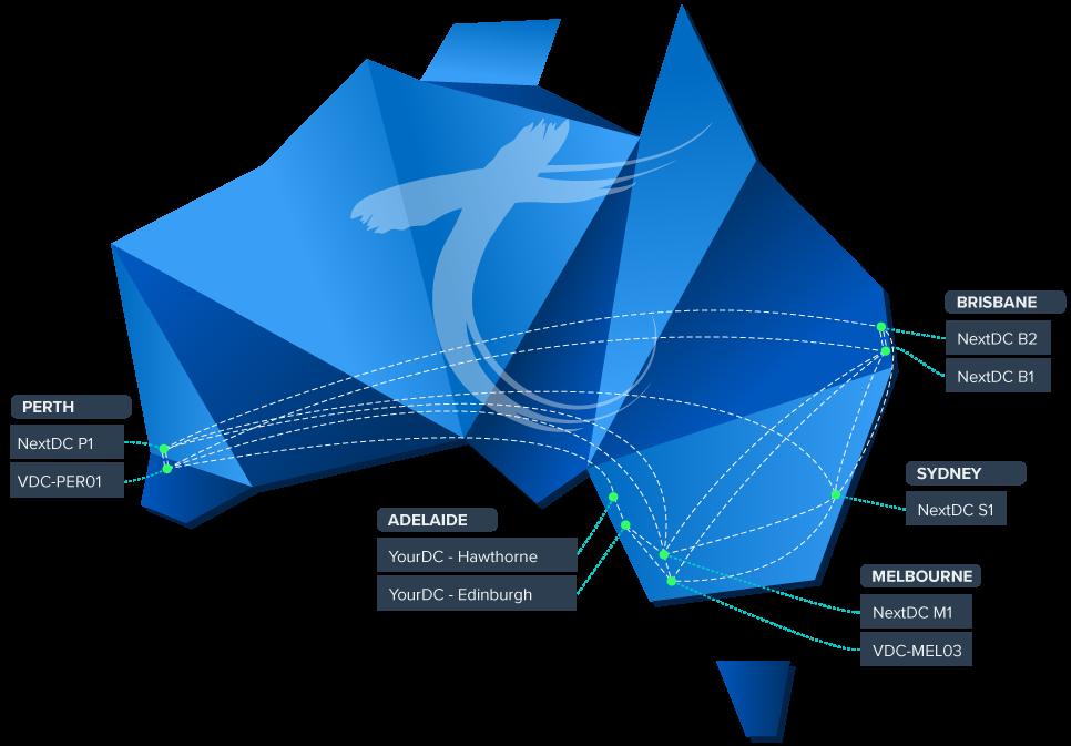 Telair's National Network